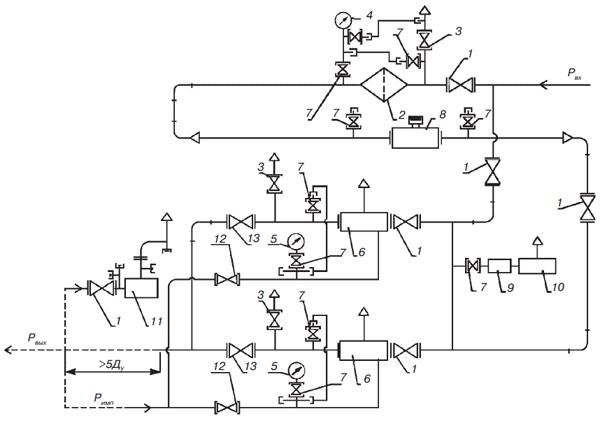 Газорегуляторные установки c узлом учета ГРУ-04-2У1, ГРУ-05-2У1, ГРУ-07-2У1, ГРУ-02-2У1, ГРУ-03М-2У1, ГРУ-03БМ-2У1
