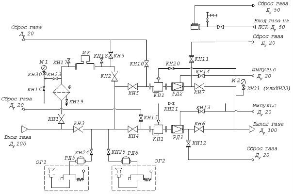 Установка газорегуляторная шкафная с узлом учета УГРШ-100Н(В)-2-ЭК