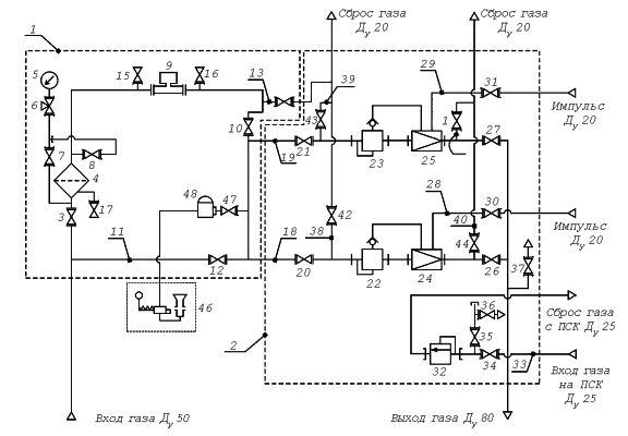 Установка газорегуляторная шкафная с узлом учета УГРШ-50Н(В)-2-ЭК