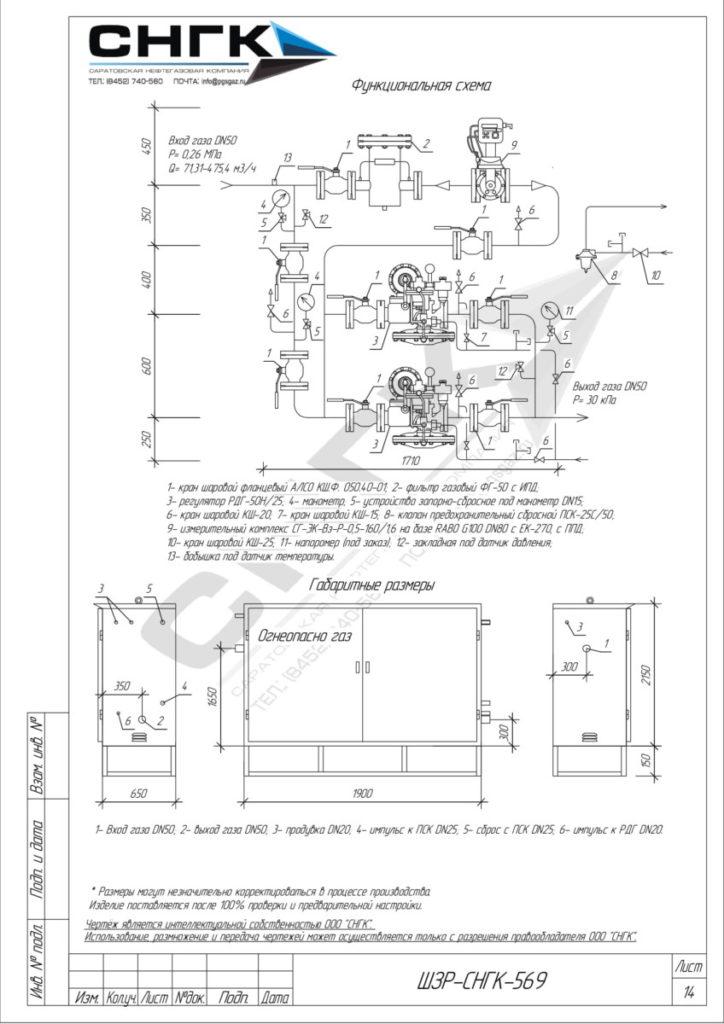 Газорегуляторные пункты шкафные c узлом учета ГРПШ-04-2У1, ГРПШ-05-2У1, ГРПШ-07-2У1, ГРПШ-02-2У1, ГРПШ-03М-2У1, ГРПШ-03БМ-2У1, ШЗР